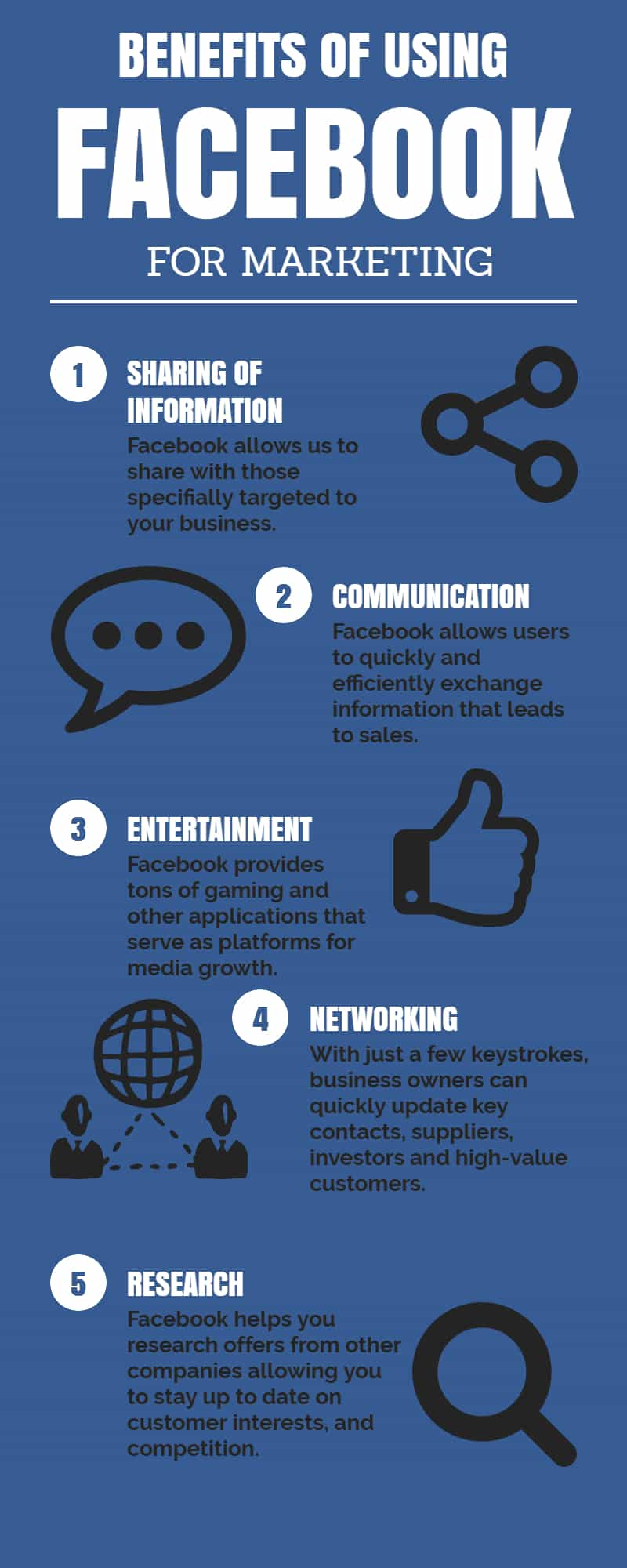 Benefits Of Using Facebook For Marketing